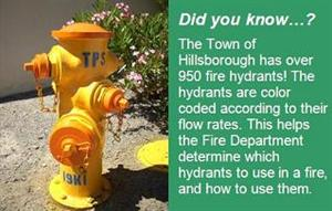 Did You Know - Fire Hydrants