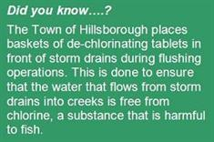 Did You Know - De-Chlorinating Tablets